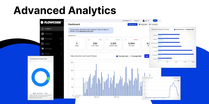 Advanced Analytics (1)